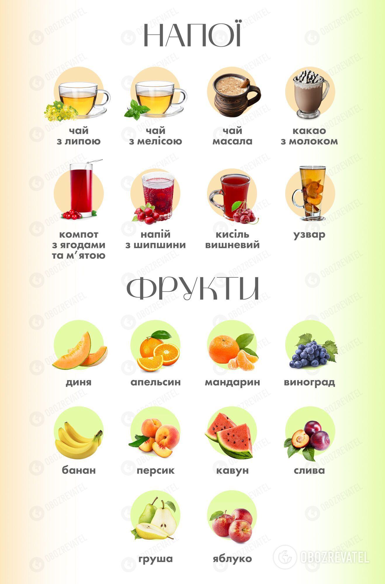 Запропоновані види напоїв у шкільному меню.